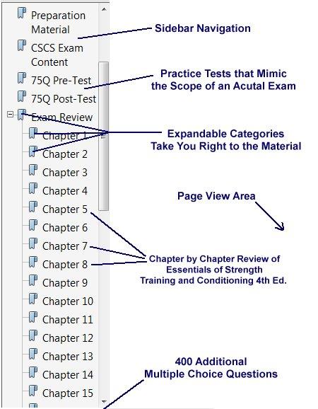 CSCS Study Materials | CSCS Mock Test | CSCS Revision ...